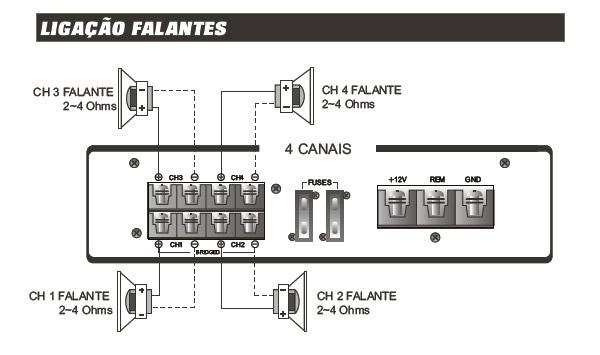 AMPLIFICADOR HURRICANE 4 CANAIS HA 4.250 1100 WRMS