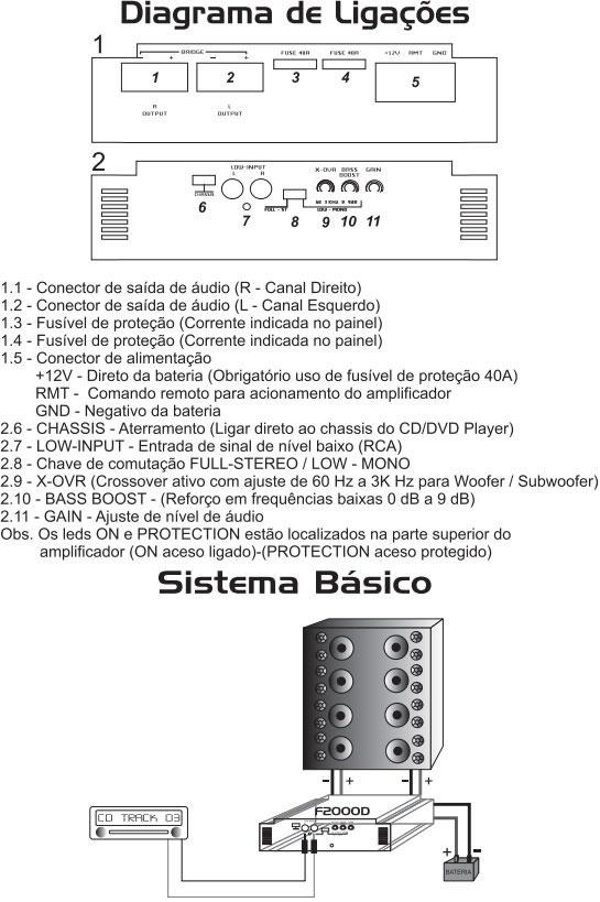 Modulo Falcon F 2000 D Stereo Ou Mono 2000 Rms - Digital